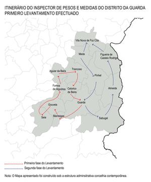 Itinerário do Inspetor de Pesos e Medidas do Distrito da Guarda